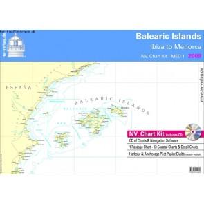 Baleariske Øer